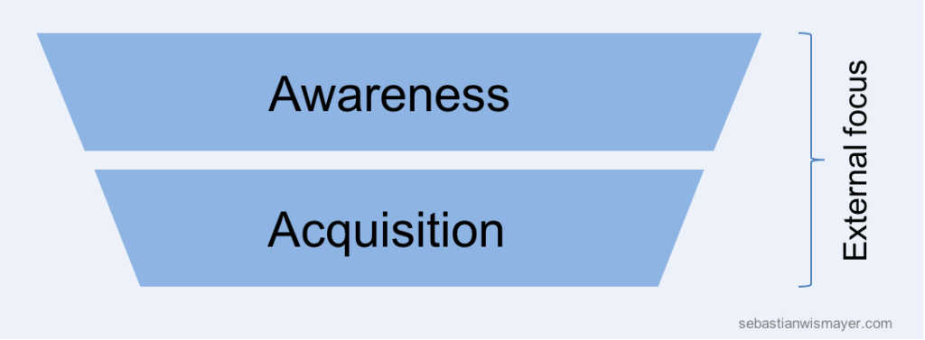 In growth, awareness and acquisition are externally focused